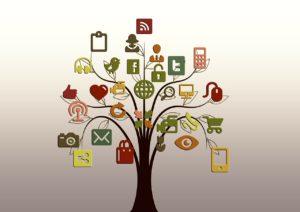 wohnwagen-umbau-social-media